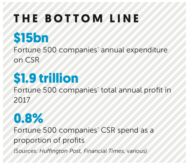 The bottom line graphic