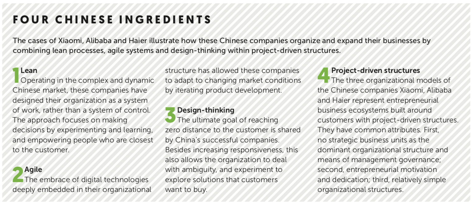 Four chinese Ingredients chart