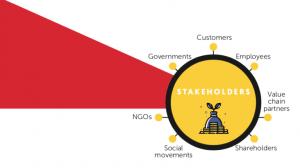 Marketing Stakeholders