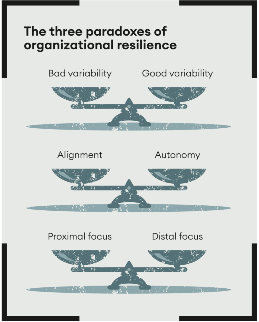 The three paradoxes of organizational resilience